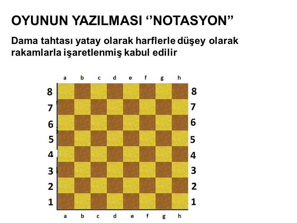 OYUNUN YAZILMASI ''NOTASYON'' Dama tahtası yatay olarak harflerle düşey olarak rakamlarla işaretlenmiş kabul edilir