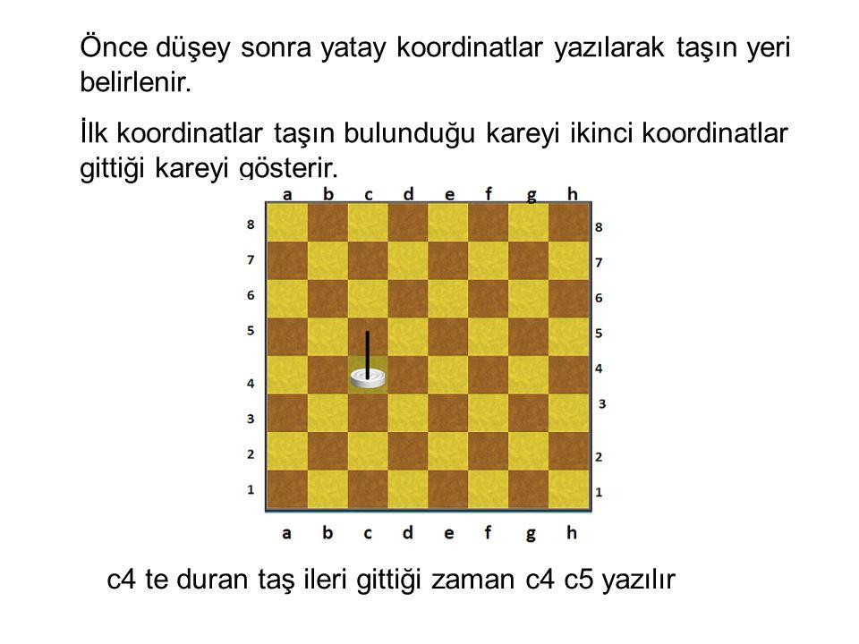Önce düşey sonra yatay koordinatlar yazılarak taşın yeri belirlenir. İlk koordinatlar taşın bulunduğu kareyi ikinci koordinatlar gittiği kareyi göster