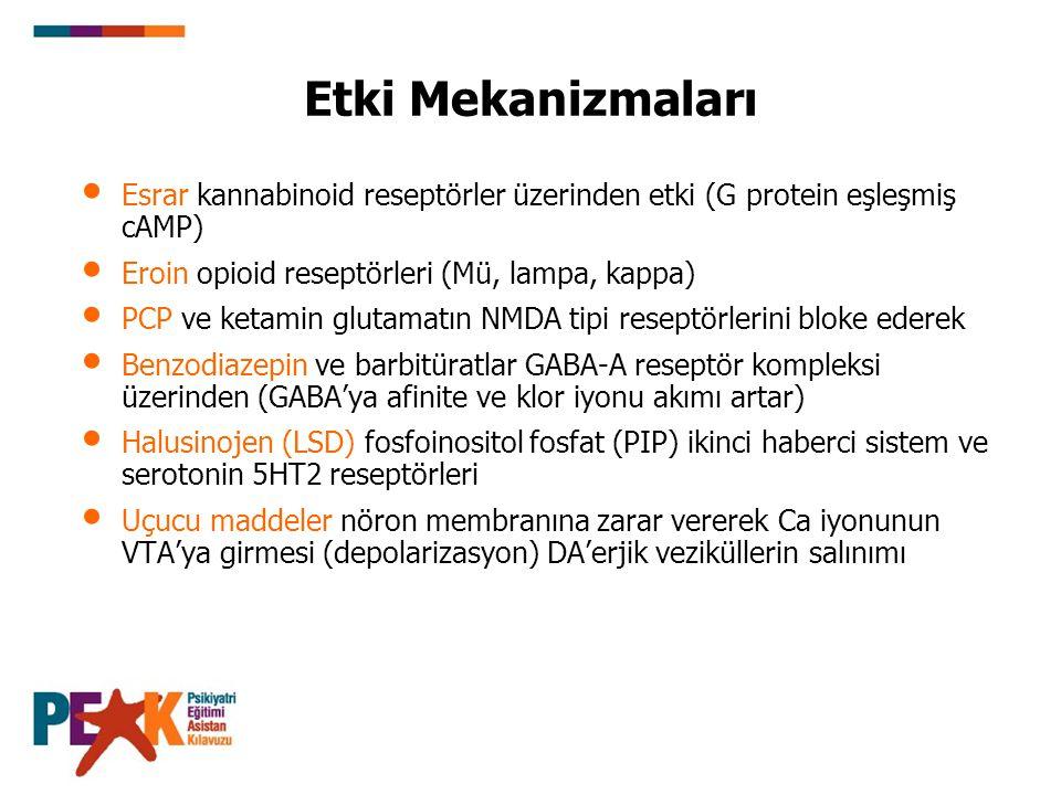 Etki Mekanizmaları Esrar kannabinoid reseptörler üzerinden etki (G protein eşleşmiş cAMP) Eroin opioid reseptörleri (Mü, lampa, kappa) PCP ve ketamin