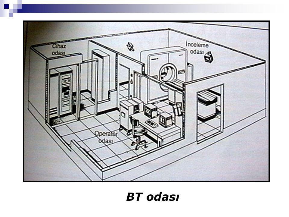 BT odası