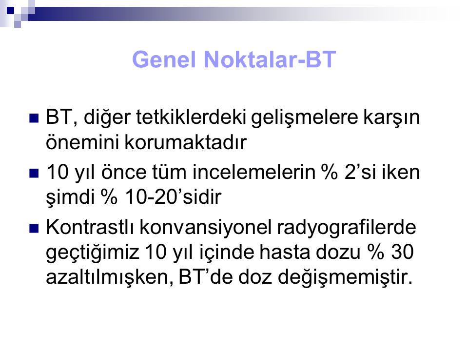 Genel Noktalar-BT BT, diğer tetkiklerdeki gelişmelere karşın önemini korumaktadır 10 yıl önce tüm incelemelerin % 2'si iken şimdi % 10-20'sidir Kontra