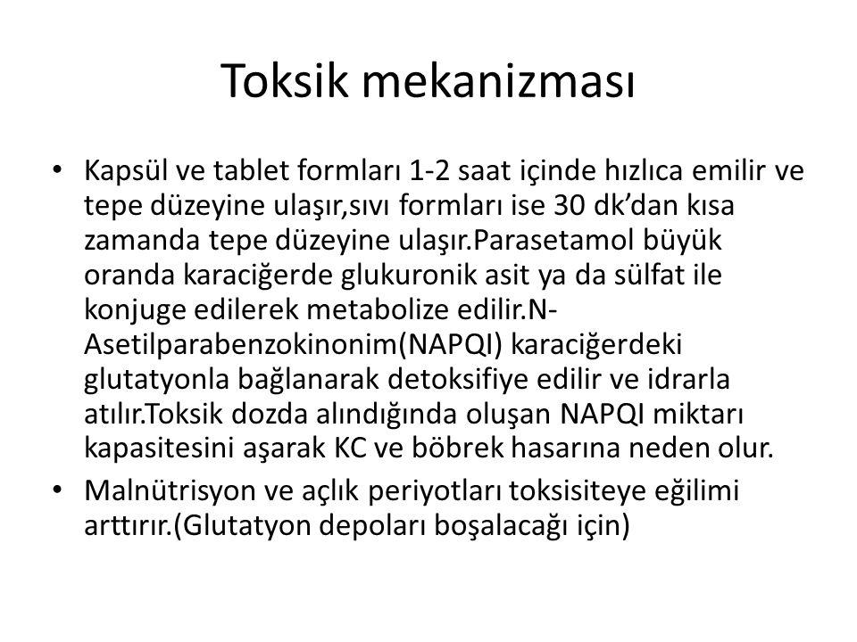 Toksik mekanizması Kapsül ve tablet formları 1-2 saat içinde hızlıca emilir ve tepe düzeyine ulaşır,sıvı formları ise 30 dk'dan kısa zamanda tepe düze