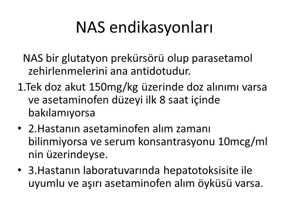 NAS endikasyonları NAS bir glutatyon prekürsörü olup parasetamol zehirlenmelerini ana antidotudur. 1.Tek doz akut 150mg/kg üzerinde doz alınımı varsa