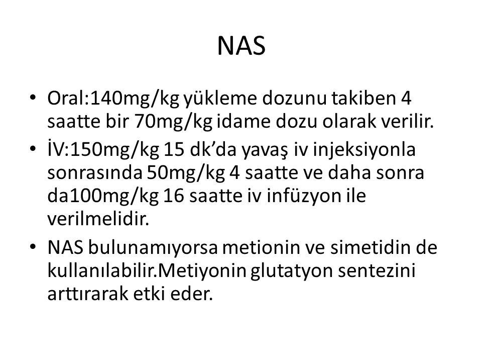 NAS Oral:140mg/kg yükleme dozunu takiben 4 saatte bir 70mg/kg idame dozu olarak verilir. İV:150mg/kg 15 dk'da yavaş iv injeksiyonla sonrasında 50mg/kg