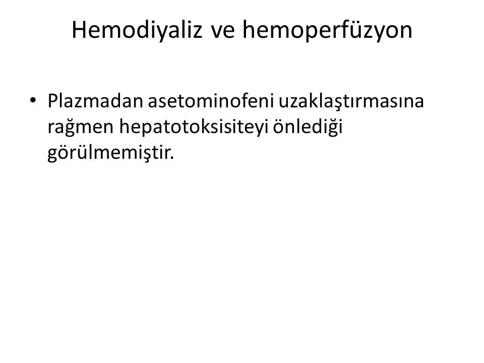 Hemodiyaliz ve hemoperfüzyon Plazmadan asetominofeni uzaklaştırmasına rağmen hepatotoksisiteyi önlediği görülmemiştir.