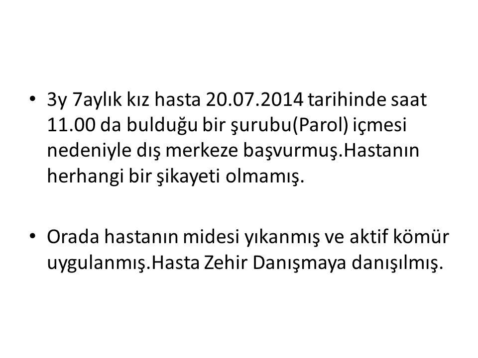 3y 7aylık kız hasta 20.07.2014 tarihinde saat 11.00 da bulduğu bir şurubu(Parol) içmesi nedeniyle dış merkeze başvurmuş.Hastanın herhangi bir şikayeti