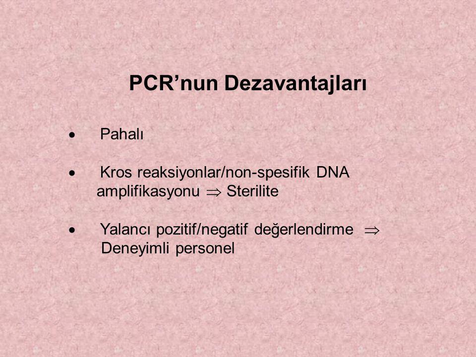 PCR'nun Dezavantajları  Pahalı  Kros reaksiyonlar/non-spesifik DNA amplifikasyonu  Sterilite  Yala