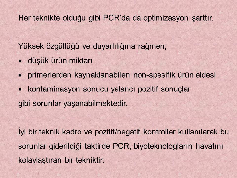 Her teknikte olduğu gibi PCR'da da optimizasyon şarttır. Yüksek özgüllüğü ve duyarlılığına rağmen;  düşük ürün miktarı  primerlerden kaynaklan