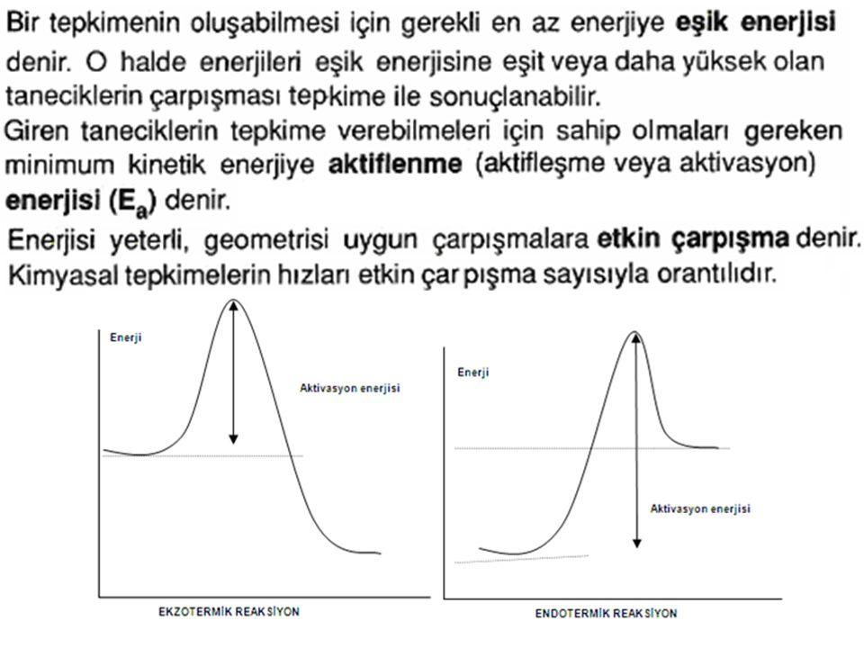 İndirgenme-yükseltgenme tepkimeleri İndirgenme-yükseltgenme tepkimeleri, bir organik bileşik için genellikle hidrojen içeriğinin artması veya azalması ile sonuçlanır.