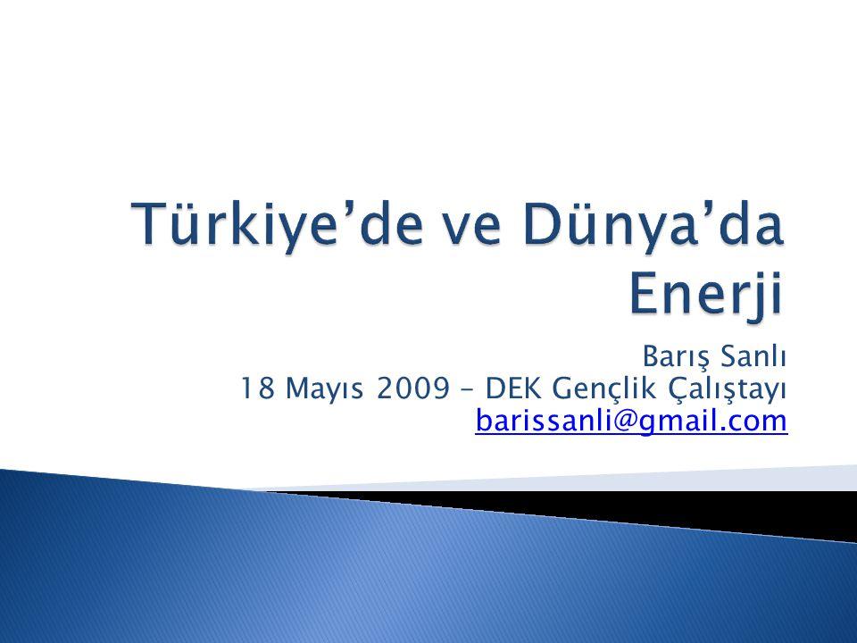 Barış Sanlı 18 Mayıs 2009 – DEK Gençlik Çalıştayı barissanli@gmail.com barissanli@gmail.com