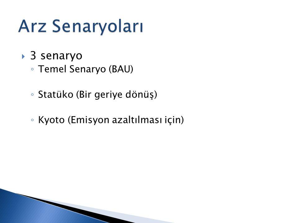  3 senaryo ◦ Temel Senaryo (BAU) ◦ Statüko (Bir geriye dönüş) ◦ Kyoto (Emisyon azaltılması için)