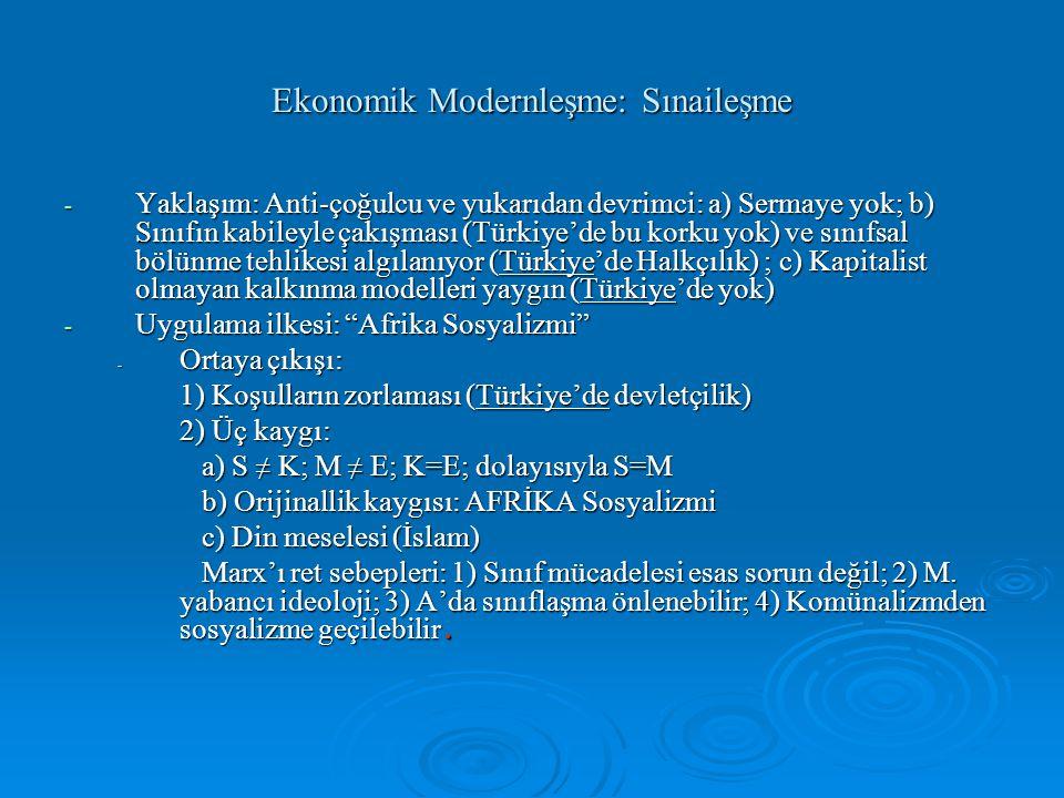 Ekonomik Modernleşme: Sınaileşme - Yaklaşım: Anti-çoğulcu ve yukarıdan devrimci: a) Sermaye yok; b) Sınıfın kabileyle çakışması (Türkiye'de bu korku y