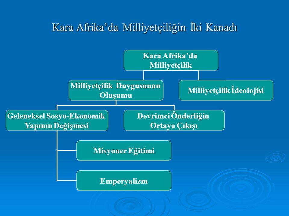 Kara Afrika'da Milliyetçiliğin İki Kanadı Kara Afrika'da Milliyetçilik Milliyetçilik Duygusunun Oluşumu Milliyetçilik İdeolojisi Geleneksel Sosyo-Ekon