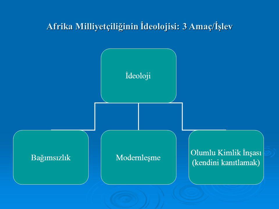 Afrika Milliyetçiliğinin İdeolojisi: 3 Amaç/İşlev İdeoloji BağımsızlıkModernleşme Olumlu Kimlik İnşası (kendini kanıtlamak)