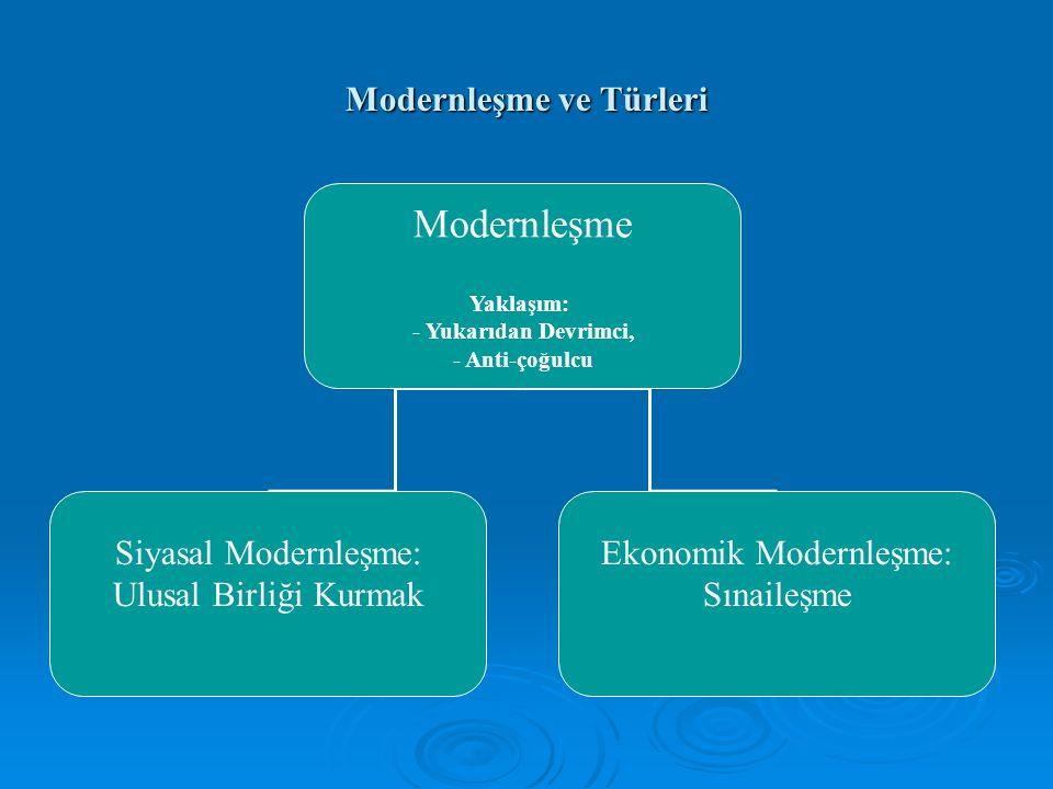 Modernleşme ve Türleri Modernleşme Yaklaşım: - Yukarıdan Devrimci, - Anti-çoğulcu Siyasal Modernleşme: Ulusal Birliği Kurmak Ekonomik Modernleşme: Sın