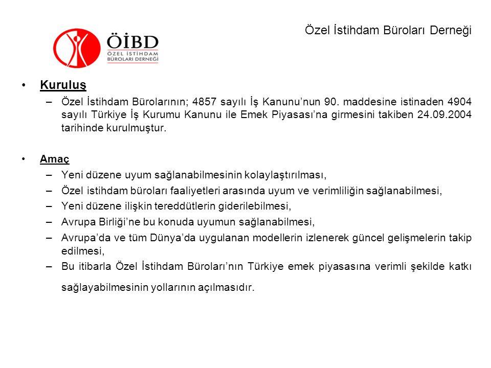 Özel İstihdam Büroları Derneği Kuruluş –Özel İstihdam Bürolarının; 4857 sayılı İş Kanunu'nun 90. maddesine istinaden 4904 sayılı Türkiye İş Kurumu Kan
