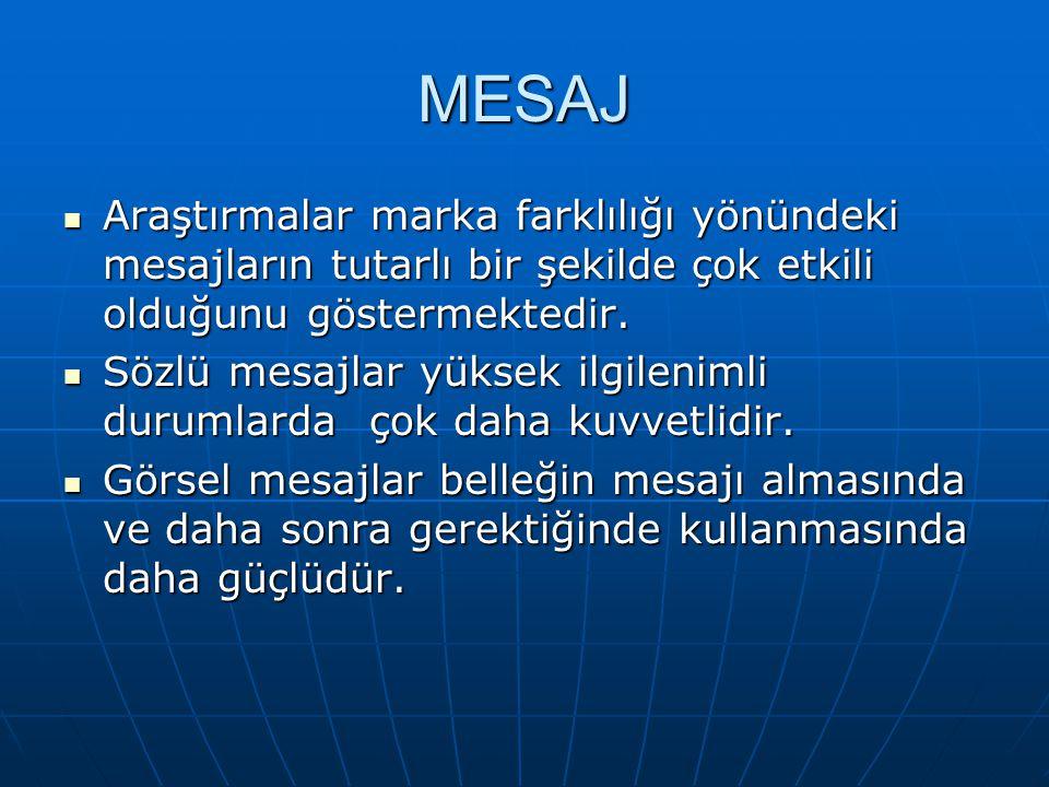 MESAJ Araştırmalar marka farklılığı yönündeki mesajların tutarlı bir şekilde çok etkili olduğunu göstermektedir.