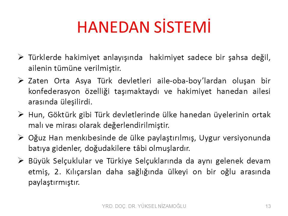 HANEDAN SİSTEMİ  Türklerde hakimiyet anlayışında hakimiyet sadece bir şahsa değil, ailenin tümüne verilmiştir.  Zaten Orta Asya Türk devletleri aile