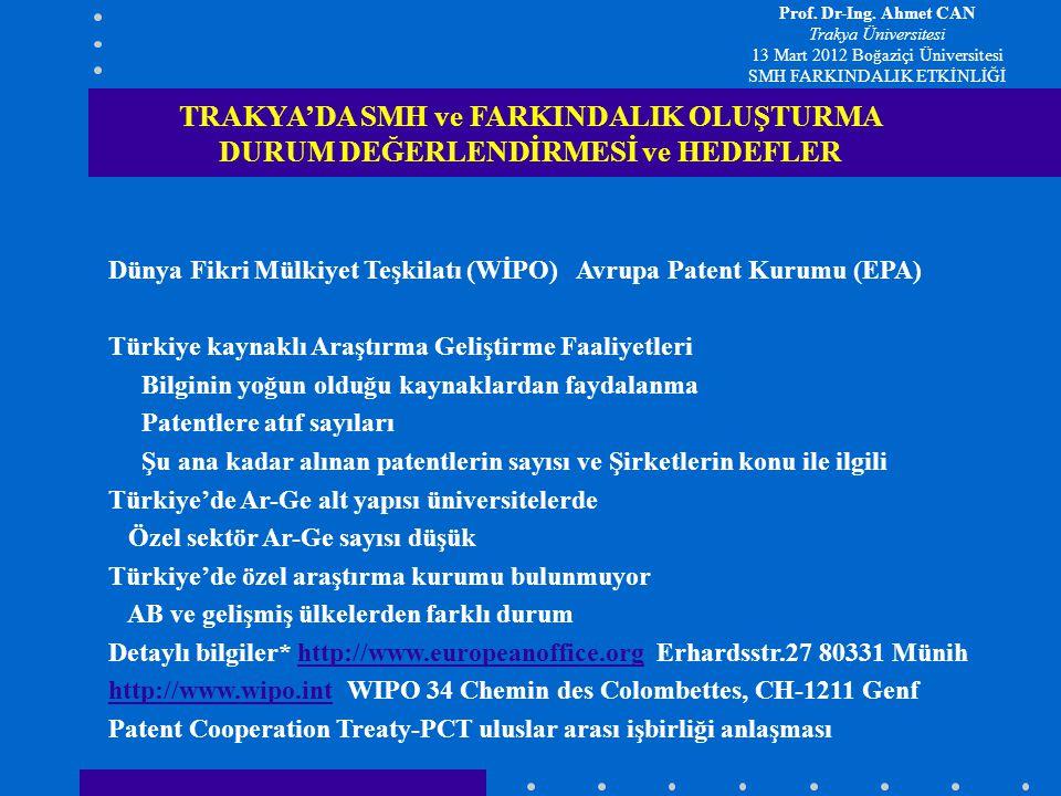Dünya Fikri Mülkiyet Teşkilatı (WİPO) Avrupa Patent Kurumu (EPA) Türkiye kaynaklı Araştırma Geliştirme Faaliyetleri Bilginin yoğun olduğu kaynaklardan faydalanma Patentlere atıf sayıları Şu ana kadar alınan patentlerin sayısı ve Şirketlerin konu ile ilgili Türkiye'de Ar-Ge alt yapısı üniversitelerde Özel sektör Ar-Ge sayısı düşük Türkiye'de özel araştırma kurumu bulunmuyor AB ve gelişmiş ülkelerden farklı durum Detaylı bilgiler* http://www.europeanoffice.org Erhardsstr.27 80331 Münihhttp://www.europeanoffice.org http://www.wipo.inthttp://www.wipo.int WIPO 34 Chemin des Colombettes, CH-1211 Genf Patent Cooperation Treaty-PCT uluslar arası işbirliği anlaşması TRAKYA'DA SMH ve FARKINDALIK OLUŞTURMA DURUM DEĞERLENDİRMESİ ve HEDEFLER Prof.