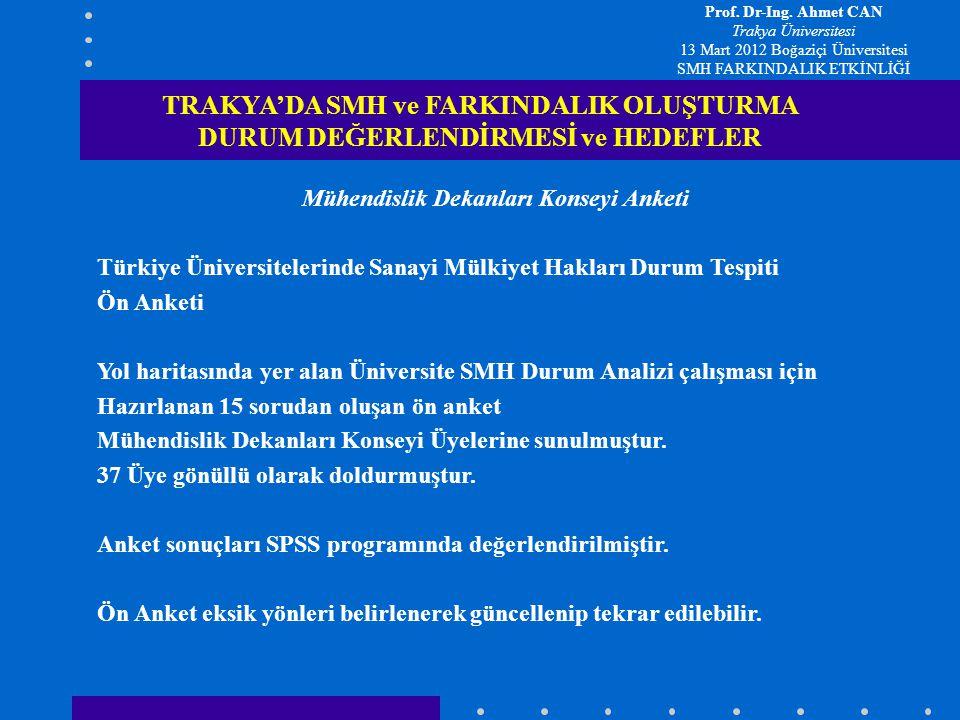 Mühendislik Dekanları Konseyi Anketi Türkiye Üniversitelerinde Sanayi Mülkiyet Hakları Durum Tespiti Ön Anketi Yol haritasında yer alan Üniversite SMH