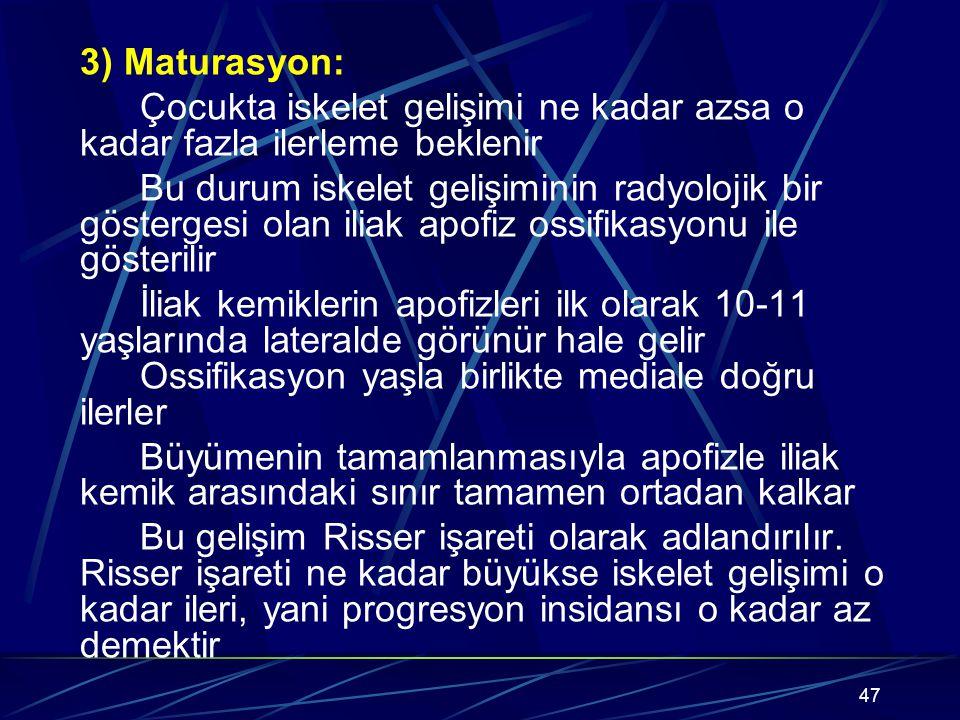 48 Risser Evrelemesi Evre I: İliak apofizin gelişimi başlamamıştır.
