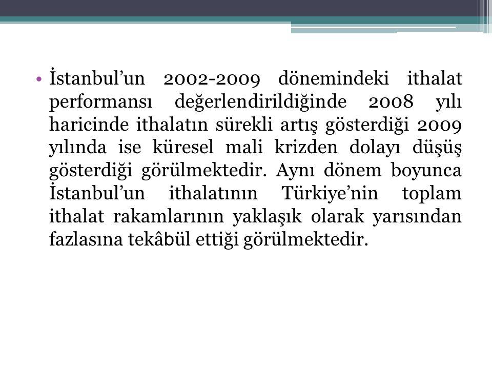 İstanbul'un 2002-2009 dönemindeki ithalat performansı değerlendirildiğinde 2008 yılı haricinde ithalatın sürekli artış gösterdiği 2009 yılında ise küresel mali krizden dolayı düşüş gösterdiği görülmektedir.