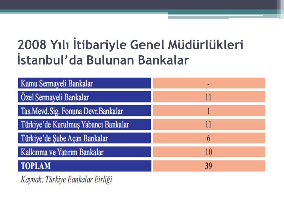 2008 Yılı İtibariyle Genel Müdürlükleri İstanbul'da Bulunan Bankalar