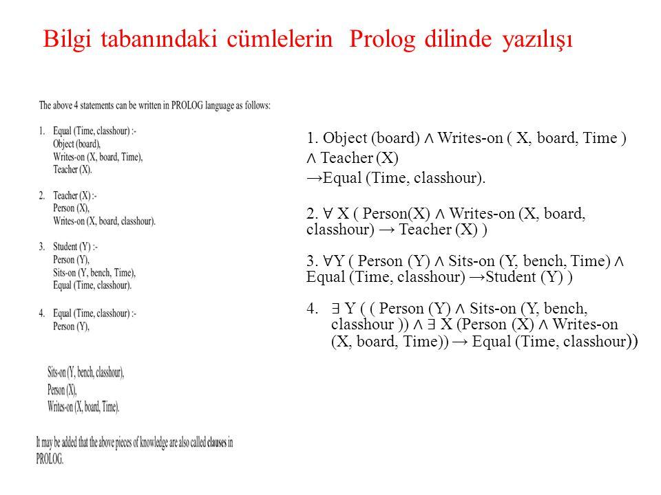 Bilgi tabanındaki cümlelerin Prolog dilinde yazılışı 1. Object (board) ∧ Writes-on ( X, board, Time ) ∧ Teacher (X) →Equal (Time, classhour). 2. ∀ X (