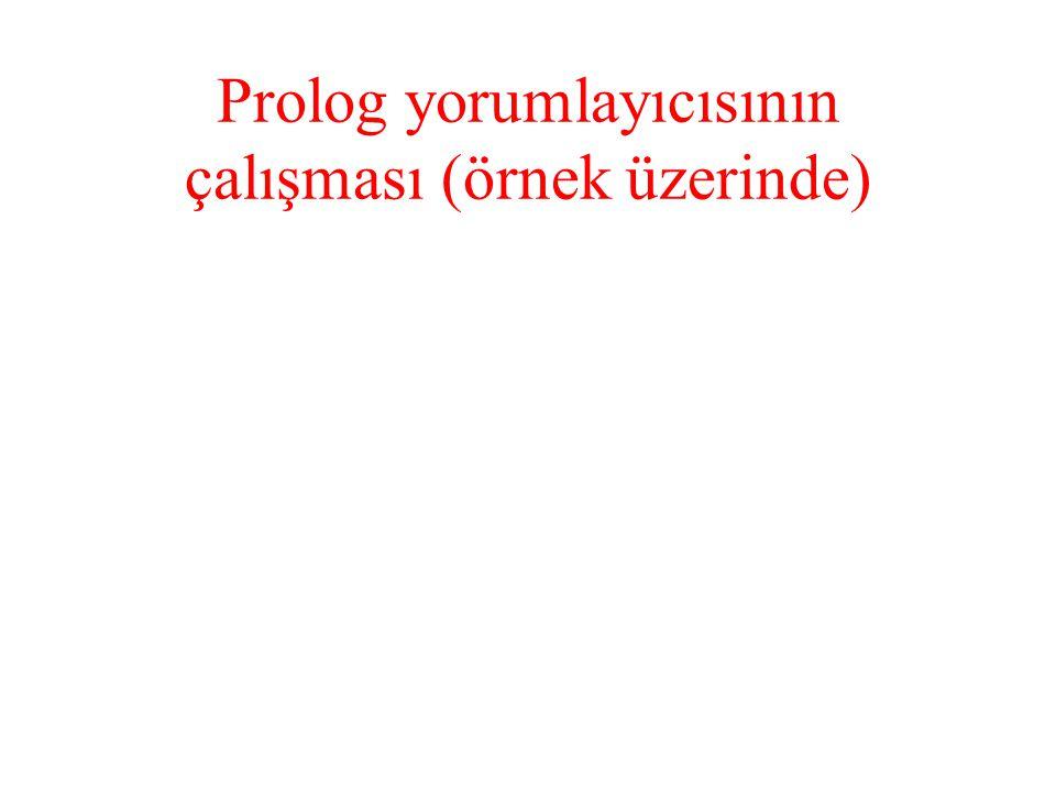 Prolog yorumlayıcısının çalışması (örnek üzerinde)