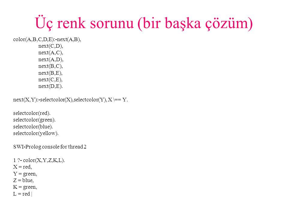 Üç renk sorunu (bir başka çözüm) color(A,B,C,D,E):-next(A,B), next(C,D), next(A,C), next(A,D), next(B,C), next(B,E), next(C,E), next(D,E). next(X,Y):-