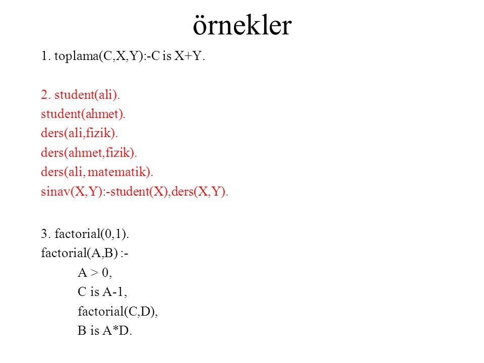 örnekler 1. toplama(C,X,Y):-C is X+Y. 2. student(ali). student(ahmet). ders(ali,fizik). ders(ahmet,fizik). ders(ali, matematik). sinav(X,Y):-student(X