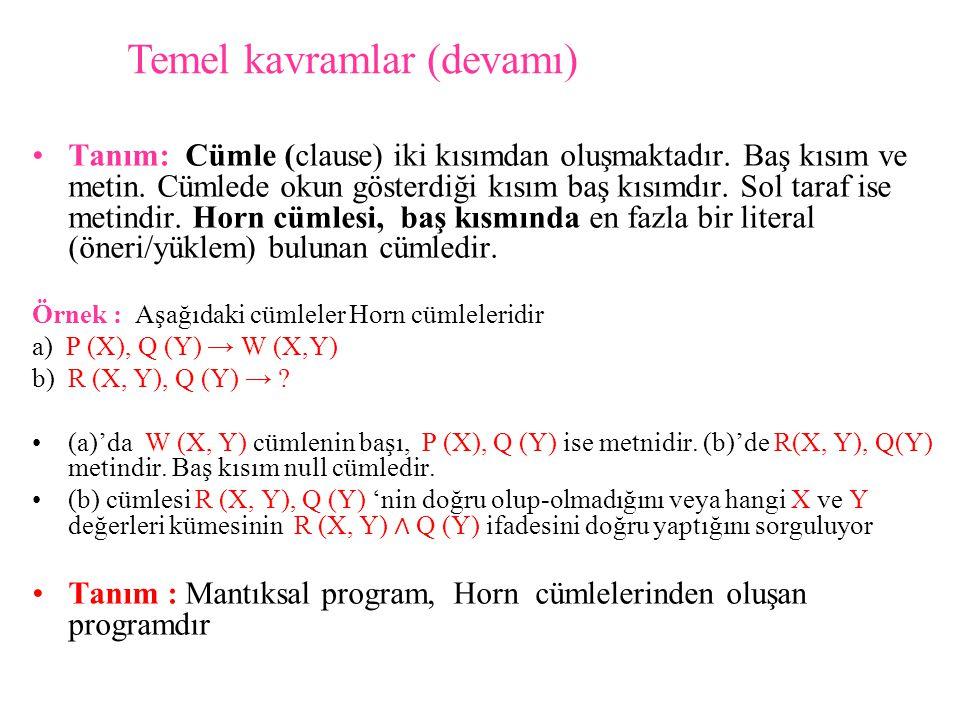 Tanım: Cümle (clause) iki kısımdan oluşmaktadır. Baş kısım ve metin. Cümlede okun gösterdiği kısım baş kısımdır. Sol taraf ise metindir. Horn cümlesi,
