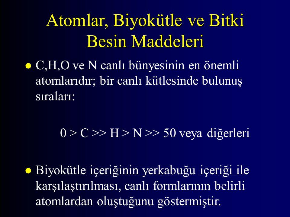 Atomlar, Biyokütle ve Bitki Besin Maddeleri l C,H,O ve N canlı bünyesinin en önemli atomlarıdır; bir canlı kütlesinde bulunuş sıraları: 0 > C >> H > N