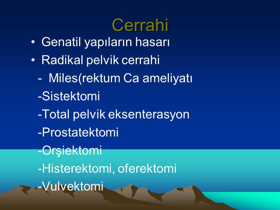 Cerrahi Genatil yapıların hasarı Radikal pelvik cerrahi - Miles(rektum Ca ameliyatı -Sistektomi -Total pelvik eksenterasyon -Prostatektomi -Orşiektomi -Histerektomi, oferektomi -Vulvektomi