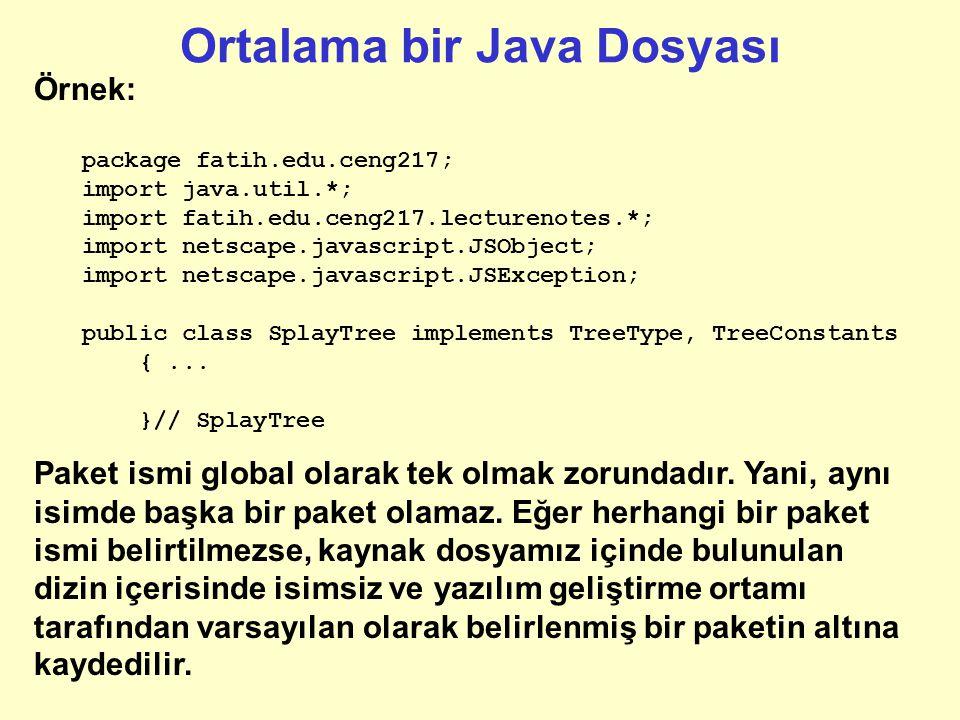 Java Dosyaları: 1. Opsiyonel olarak package ifadesi (dosyanın hangi paketin altına eklenmesi istendiğini belirten ifade), 2. Gerekli sınıfların eklenm