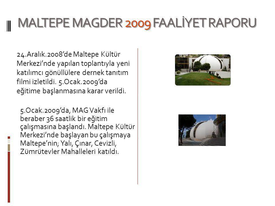 Maltepe Magder Başkanı Dr.
