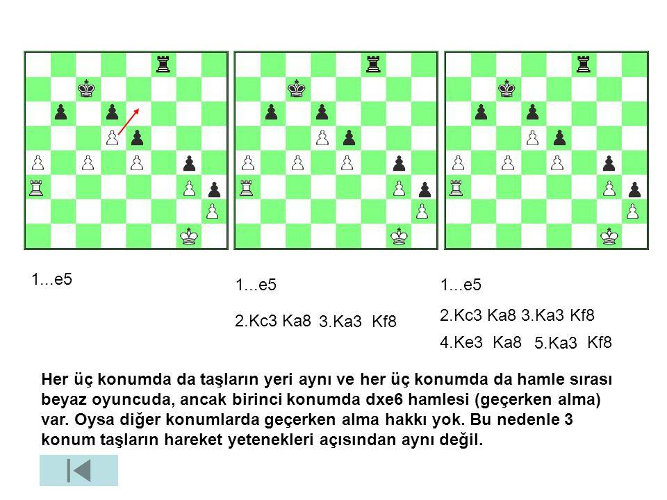 1...e5 1...e5 2.Kc3 Ka8 3.Ka3 Kf8 2.Kc3 Kf8 Ka8 3.Ka3 Kf84.Ke3Ka8 5.Ka3 Her üç konumda da taşların yeri aynı ve her üç konumda da hamle sırası beyaz o