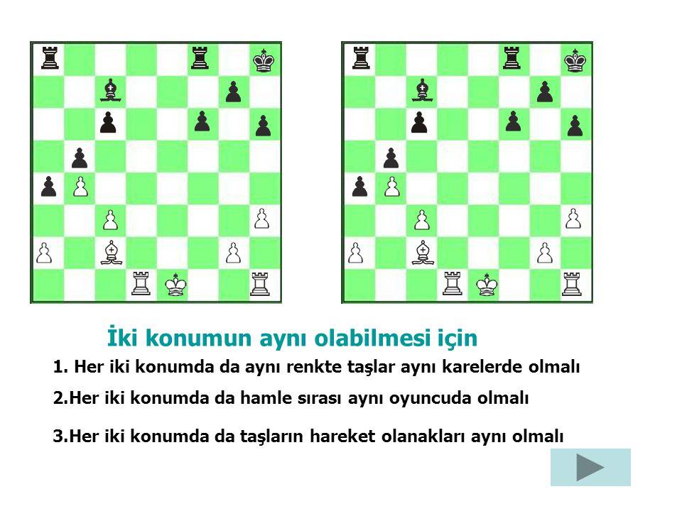 İki konumun aynı olabilmesi için 2.Her iki konumda da hamle sırası aynı oyuncuda olmalı 3.Her iki konumda da taşların hareket olanakları aynı olmalı 1