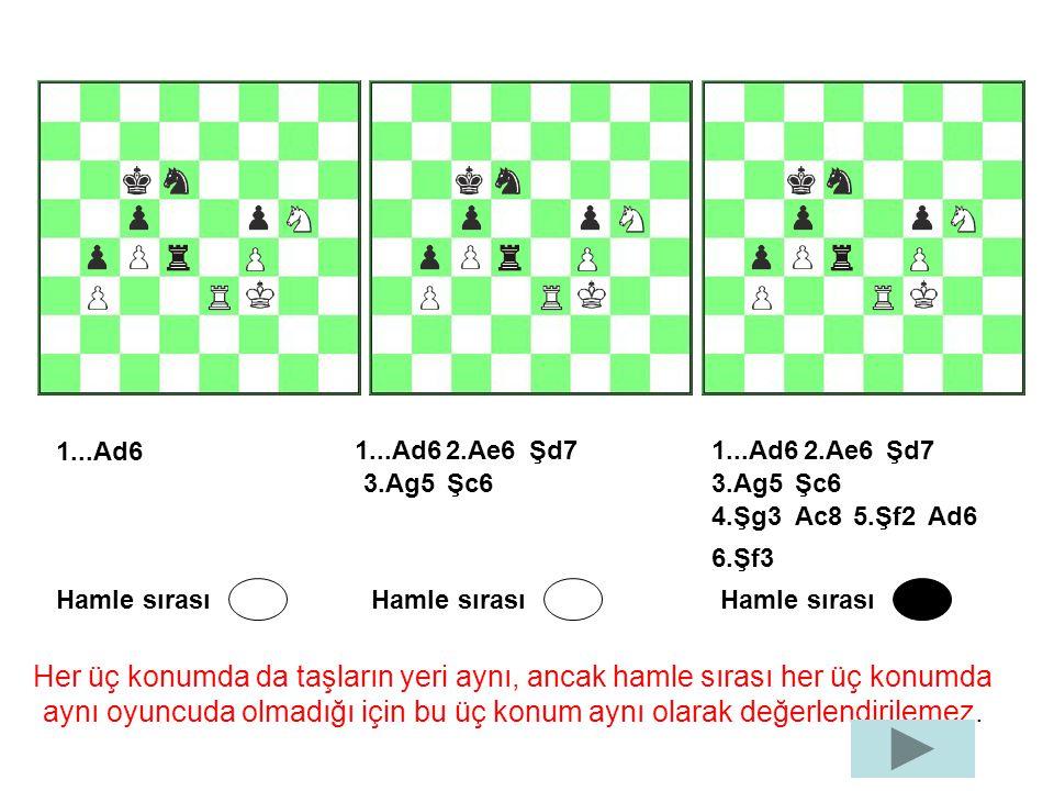 1...Ad6 2.Ae6Şd7 3.Ag5Şc6 1...Ad62.Ae6Şd7 3.Ag5Şc6 4.Şg3Ac85.Şf2Ad6 6.Şf3 Hamle sırasıHamle sırasıHamle sırası Her üç konumda da taşların yeri aynı, a