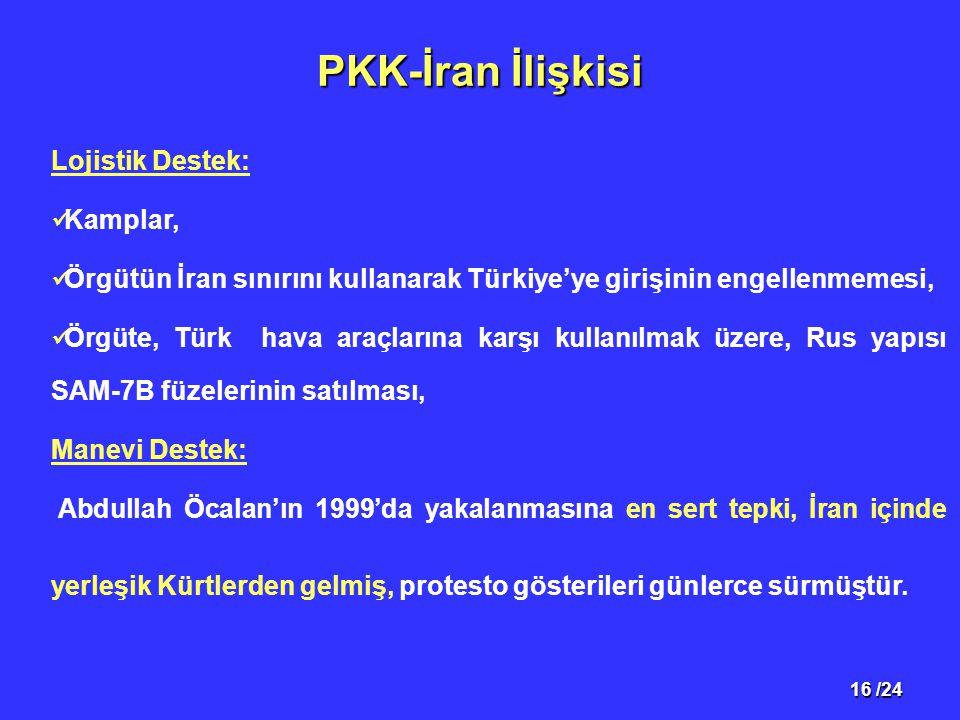 16 /24 PKK-İran İlişkisi Lojistik Destek: Kamplar, Örgütün İran sınırını kullanarak Türkiye'ye girişinin engellenmemesi, Örgüte, Türk hava araçlarına karşı kullanılmak üzere, Rus yapısı SAM-7B füzelerinin satılması, Manevi Destek: Abdullah Öcalan'ın 1999'da yakalanmasına en sert tepki, İran içinde yerleşik Kürtlerden gelmiş, protesto gösterileri günlerce sürmüştür.