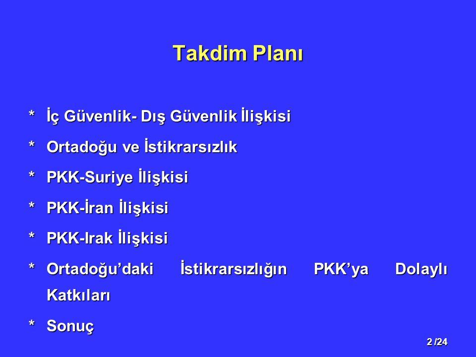 2 /24 Takdim Planı *İç Güvenlik- Dış Güvenlik İlişkisi *Ortadoğu ve İstikrarsızlık *PKK-Suriye İlişkisi *PKK-İran İlişkisi *PKK-Irak İlişkisi *Ortadoğu'daki İstikrarsızlığın PKK'ya Dolaylı Katkıları *Sonuç