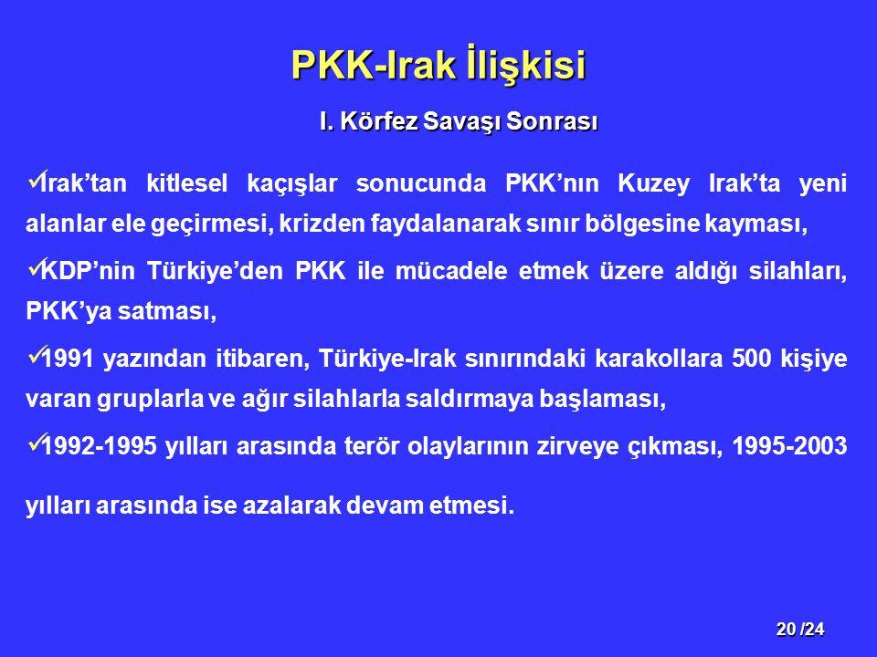 20 /24 PKK-Irak İlişkisi Irak'tan kitlesel kaçışlar sonucunda PKK'nın Kuzey Irak'ta yeni alanlar ele geçirmesi, krizden faydalanarak sınır bölgesine kayması, KDP'nin Türkiye'den PKK ile mücadele etmek üzere aldığı silahları, PKK'ya satması, 1991 yazından itibaren, Türkiye-Irak sınırındaki karakollara 500 kişiye varan gruplarla ve ağır silahlarla saldırmaya başlaması, 1992-1995 yılları arasında terör olaylarının zirveye çıkması, 1995-2003 yılları arasında ise azalarak devam etmesi.