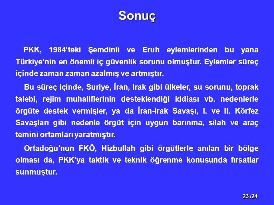 23 /24 Sonuç PKK, 1984'teki Şemdinli ve Eruh eylemlerinden bu yana Türkiye'nin en önemli iç güvenlik sorunu olmuştur. Eylemler süreç içinde zaman zama