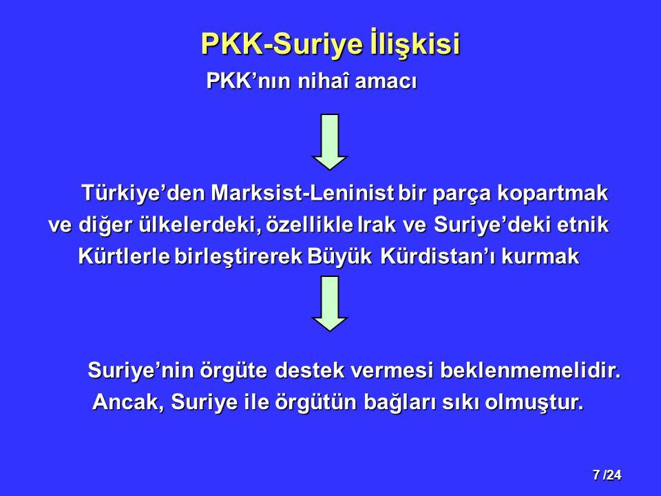 7 /24 PKK-Suriye İlişkisi PKK'nın nihaî amacı Suriye'nin örgüte destek vermesi beklenmemelidir. Ancak, Suriye ile örgütün bağları sıkı olmuştur. Türki