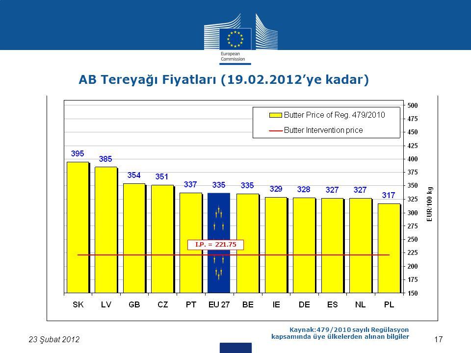 1723 Şubat 2012 Kaynak:479/2010 sayılı Regülasyon kapsamında üye ülkelerden alınan bilgiler AB Tereyağı Fiyatları (19.02.2012'ye kadar)