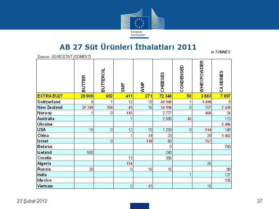 3723 Şubat 2012 AB 27 Süt Ürünleri İthalatları 2011