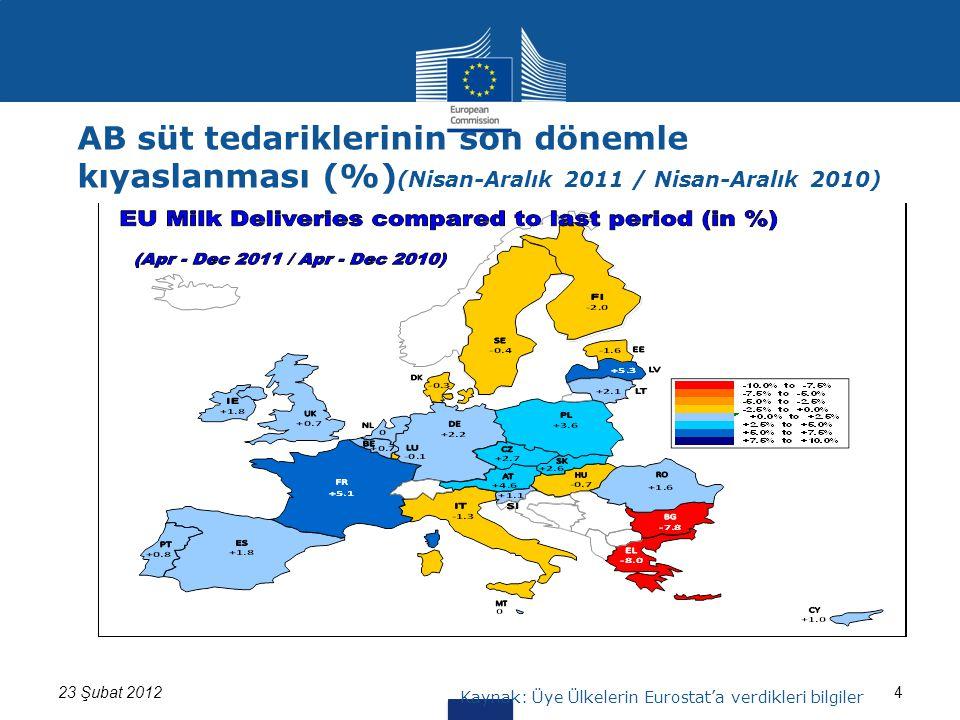 423 Şubat 2012 Kaynak: Üye Ülkelerin Eurostat'a verdikleri bilgiler AB süt tedariklerinin son dönemle kıyaslanması (%) (Nisan-Aralık 2011 / Nisan-Aralık 2010)