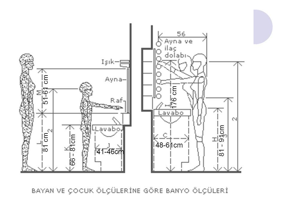 66 - 81cm 81 cm 51-61 cm 48-61cm 41-46cm 81 - 91cm 176 cm