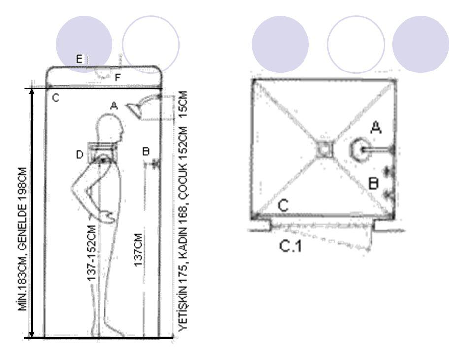 Küvette: A, B ve C.Duş başlığı, duş ayarları, banyo vanaları ve musluk.
