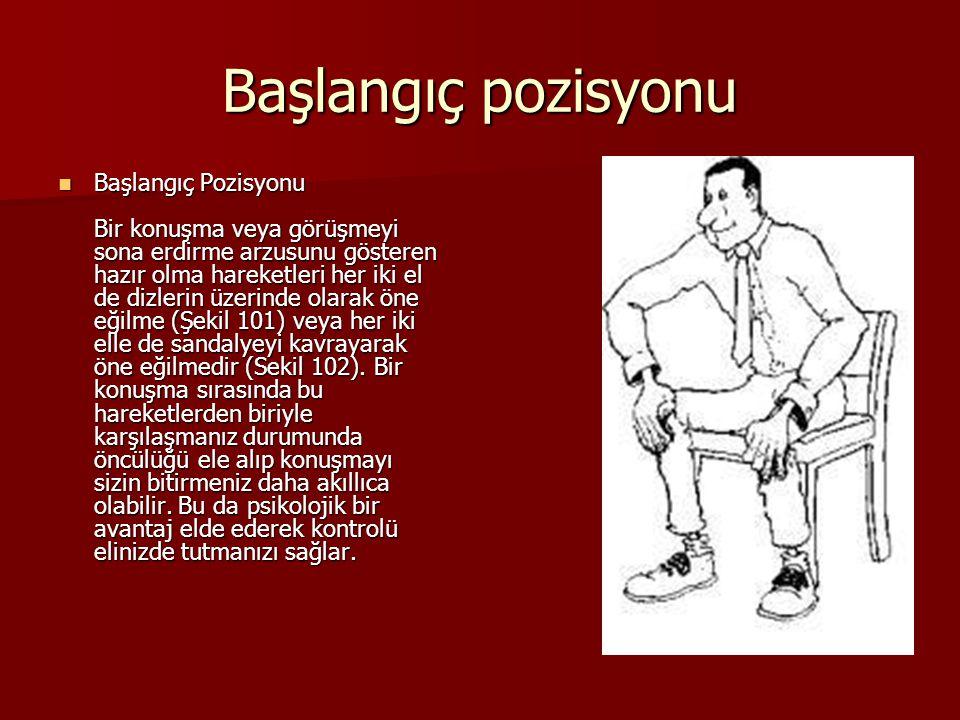 Başlangıç pozisyonu Başlangıç Pozisyonu Bir konuşma veya görüşmeyi sona erdirme arzusunu gösteren hazır olma hareketleri her iki el de dizlerin üzerinde olarak öne eğilme (Şekil 101) veya her iki elle de sandalyeyi kavrayarak öne eğilmedir (Sekil 102).